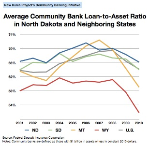 Avg_Comm_bank_loan_to_asset_ratio jpeg